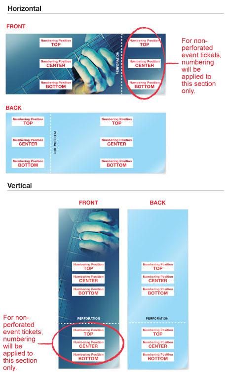 /en_US/images/event-ticket-numbering-position.jpg