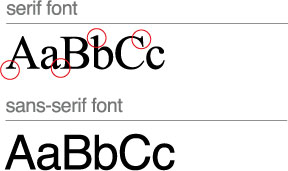 How to prepare file san serif?